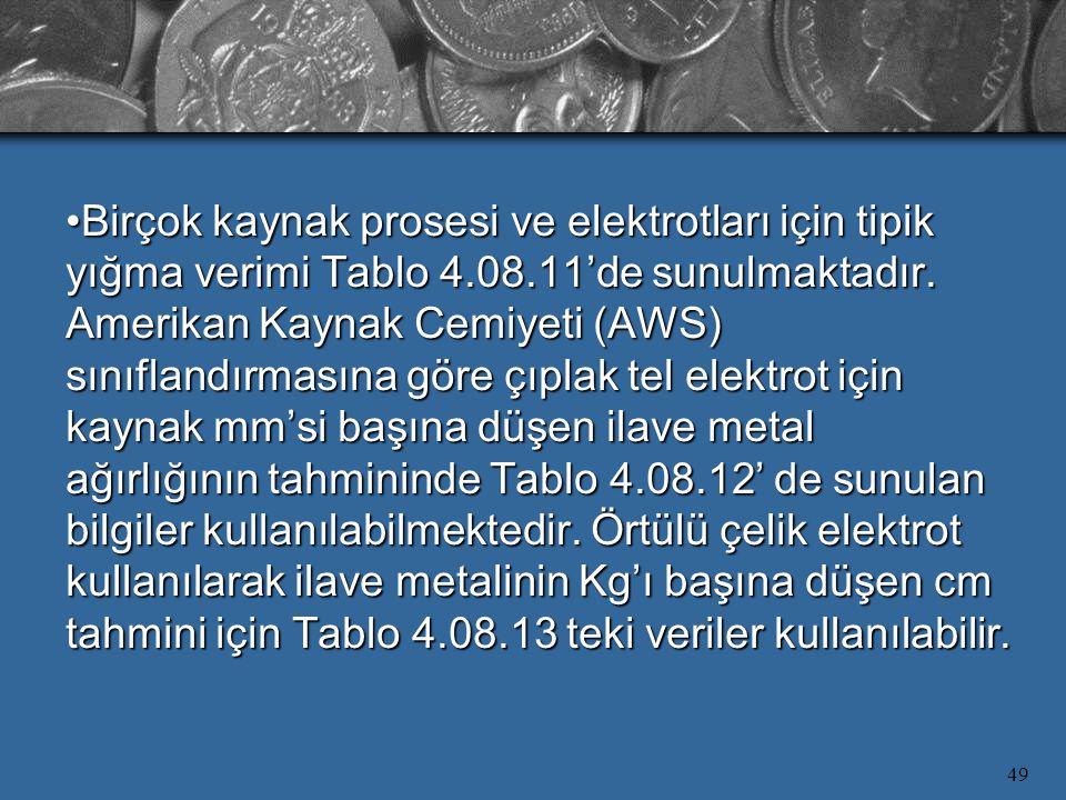 49 Birçok kaynak prosesi ve elektrotları için tipik yığma verimi Tablo 4.08.11'de sunulmaktadır.