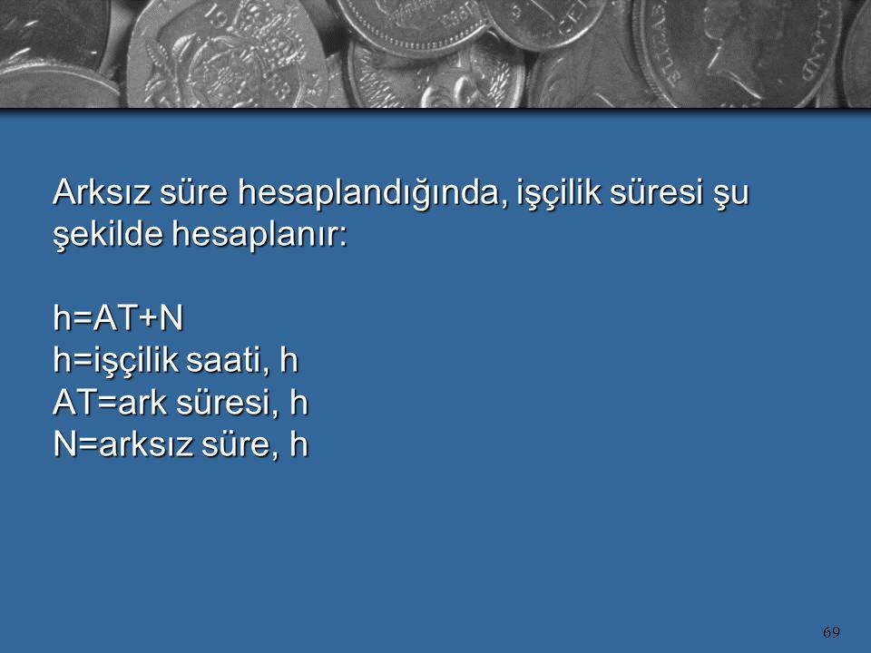 69 Arksız süre hesaplandığında, işçilik süresi şu şekilde hesaplanır: h=AT+N h=işçilik saati, h AT=ark süresi, h N=arksız süre, h