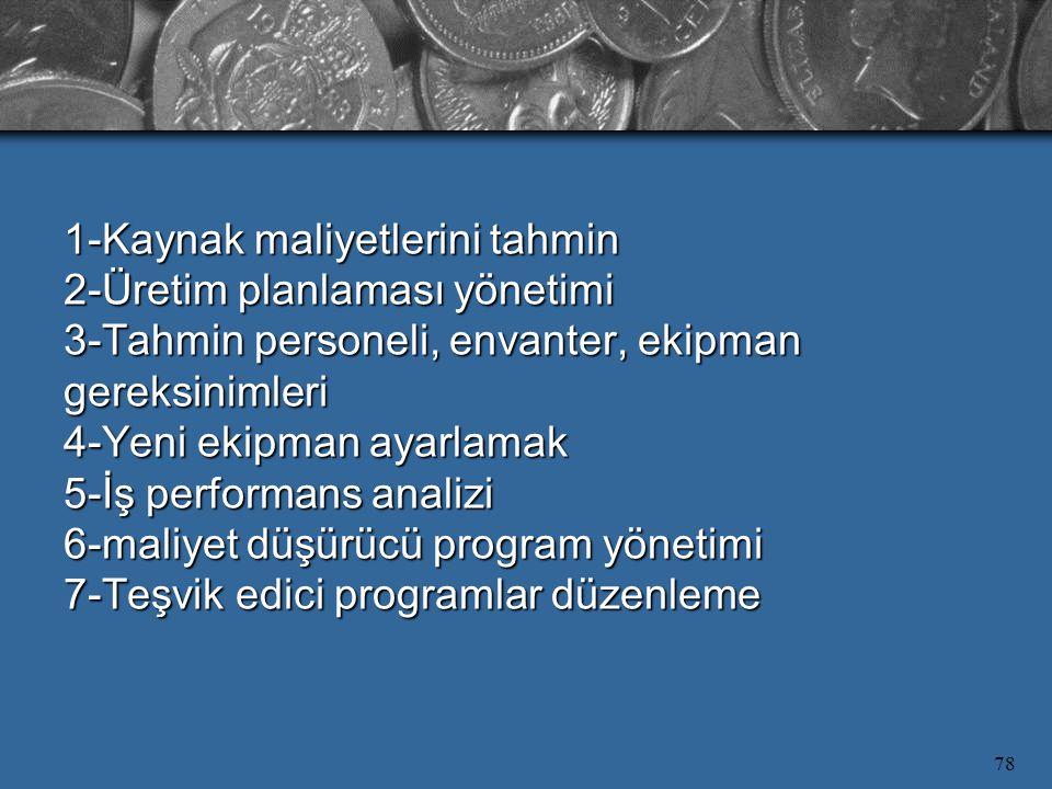 78 1-Kaynak maliyetlerini tahmin 2-Üretim planlaması yönetimi 3-Tahmin personeli, envanter, ekipman gereksinimleri 4-Yeni ekipman ayarlamak 5-İş performans analizi 6-maliyet düşürücü program yönetimi 7-Teşvik edici programlar düzenleme