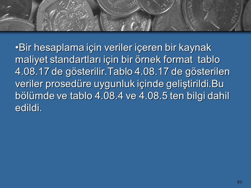 80 Bir hesaplama için veriler içeren bir kaynak maliyet standartları için bir örnek format tablo 4.08.17 de gösterilir.Tablo 4.08.17 de gösterilen ver