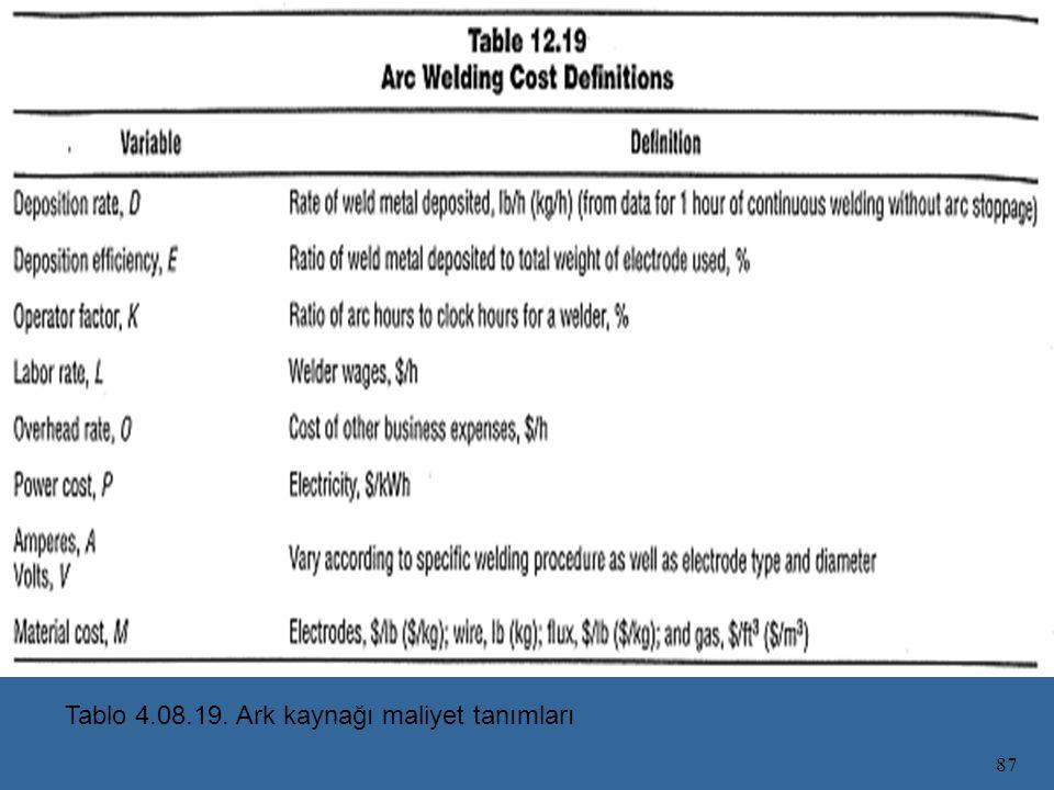 87 Tablo 4.08.19. Ark kaynağı maliyet tanımları