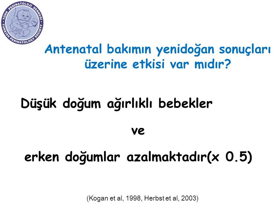 Antenatal bakımın yenidoğan sonuçları üzerine etkisi var mıdır? Düşük doğum ağırlıklı bebekler ve erken doğumlar azalmaktadır(x 0.5) (Kogan et al, 199