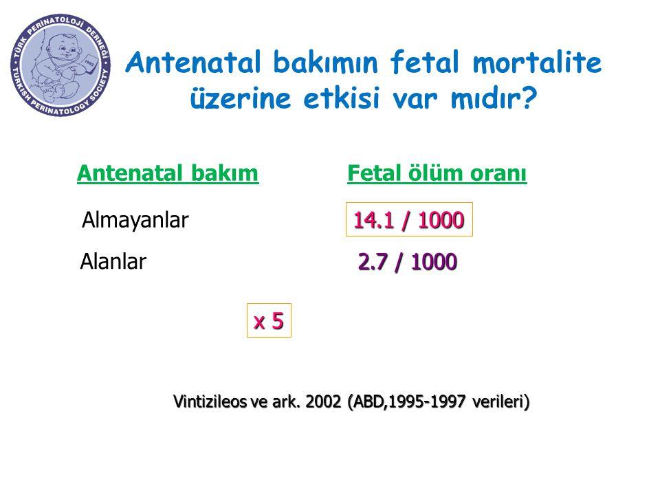Antenatal bakımın fetal mortalite üzerine etkisi var mıdır? Antenatal bakımFetal ölüm oranı Almayanlar 14.1 / 1000 Alanlar 2.7 / 1000 Vintizileos ve a