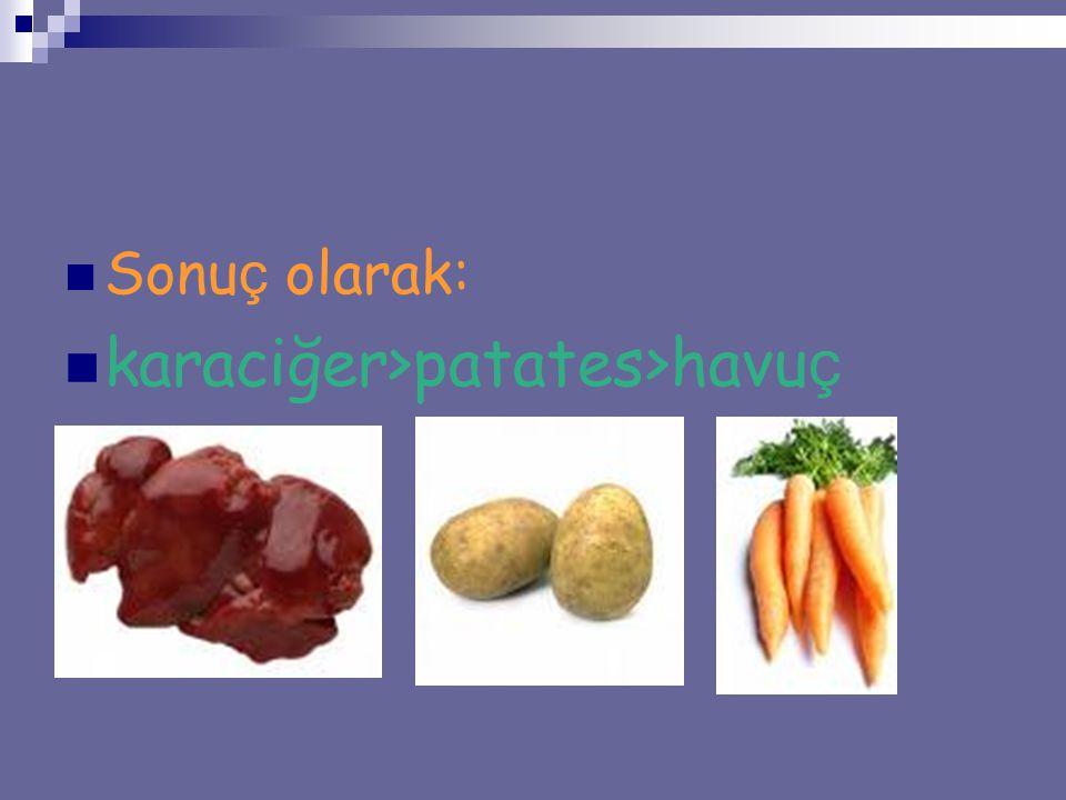 Sonu ç olarak: karaciğer>patates>havu ç