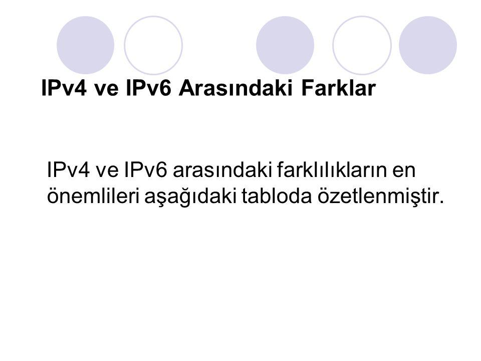 IPv4 ve IPv6 Arasındaki Farklar IPv4 ve IPv6 arasındaki farklılıkların en önemlileri aşağıdaki tabloda özetlenmiştir.