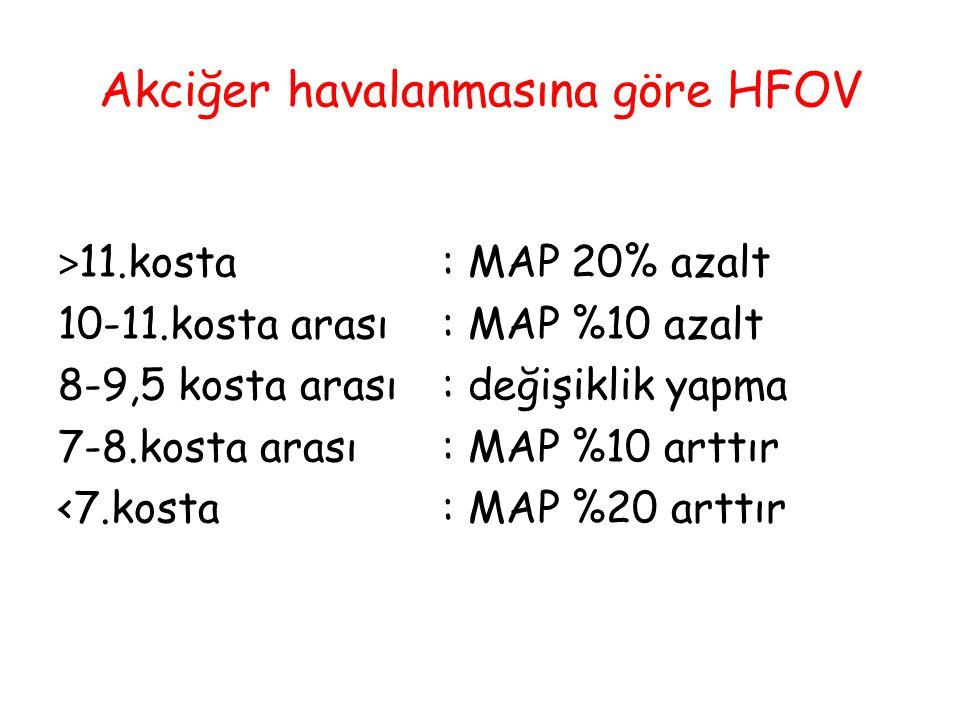 Akciğer havalanmasına göre HFOV > 11.kosta: MAP 20% azalt 10-11.kosta arası: MAP %10 azalt 8-9,5 kosta arası: değişiklik yapma 7-8.kosta arası: MAP %1