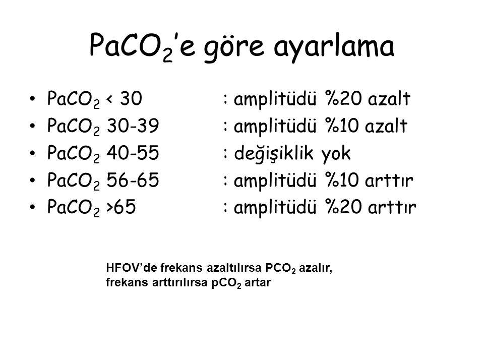PaCO 2 'e göre ayarlama PaCO 2 < 30: amplitüdü %20 azalt PaCO 2 30-39: amplitüdü %10 azalt PaCO 2 40-55: değişiklik yok PaCO 2 56-65: amplitüdü %10 ar