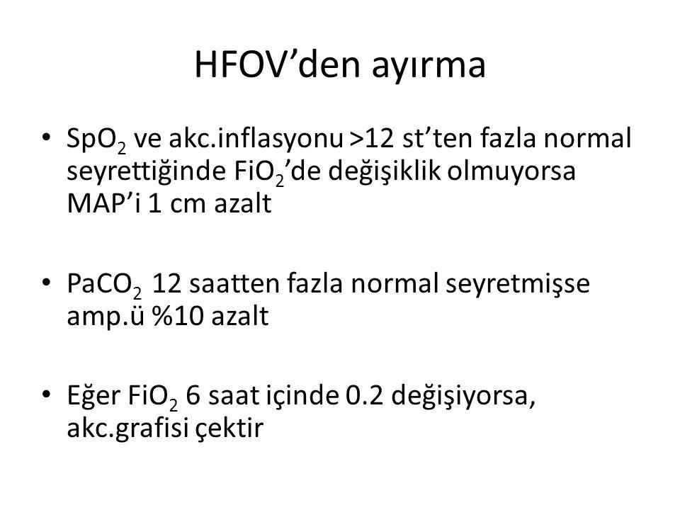 HFOV'den ayırma SpO 2 ve akc.inflasyonu >12 st'ten fazla normal seyrettiğinde FiO 2 'de değişiklik olmuyorsa MAP'i 1 cm azalt PaCO 2 12 saatten fazla