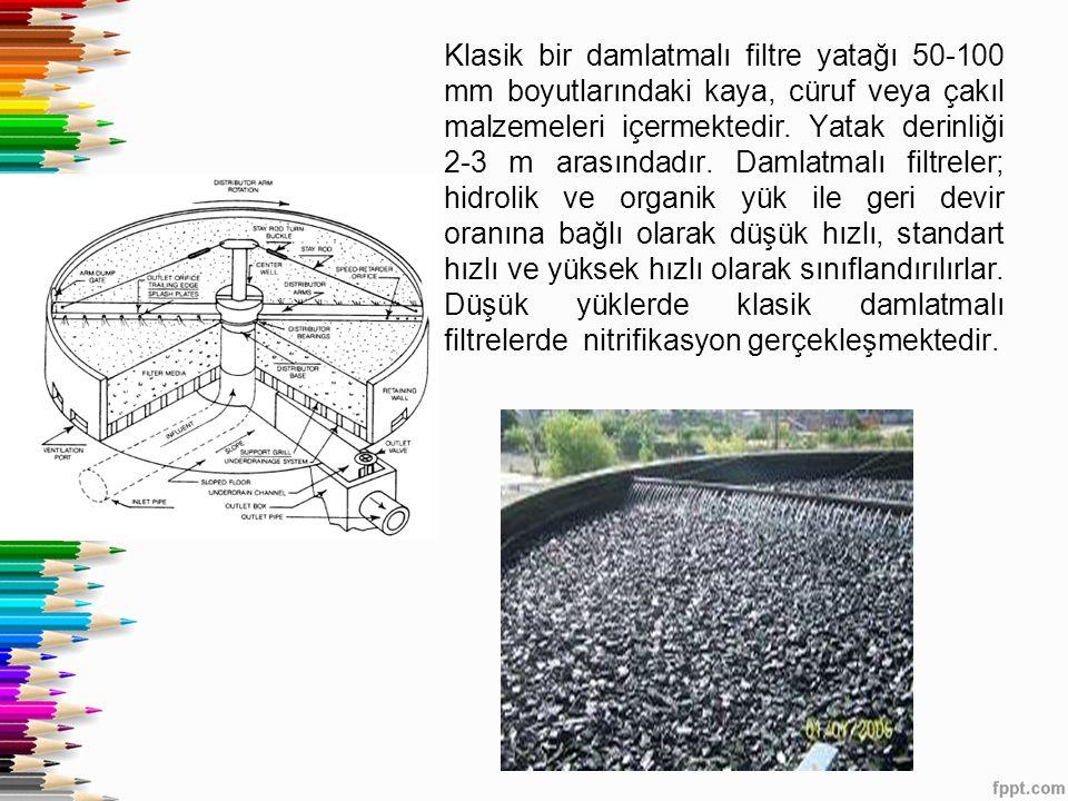Klasik bir damlatmalı filtre yatağı 50-100 mm boyutlarındaki kaya, cüruf veya çakıl malzemeleri içermektedir. Yatak derinliği 2-3 m arasındadır. Damla