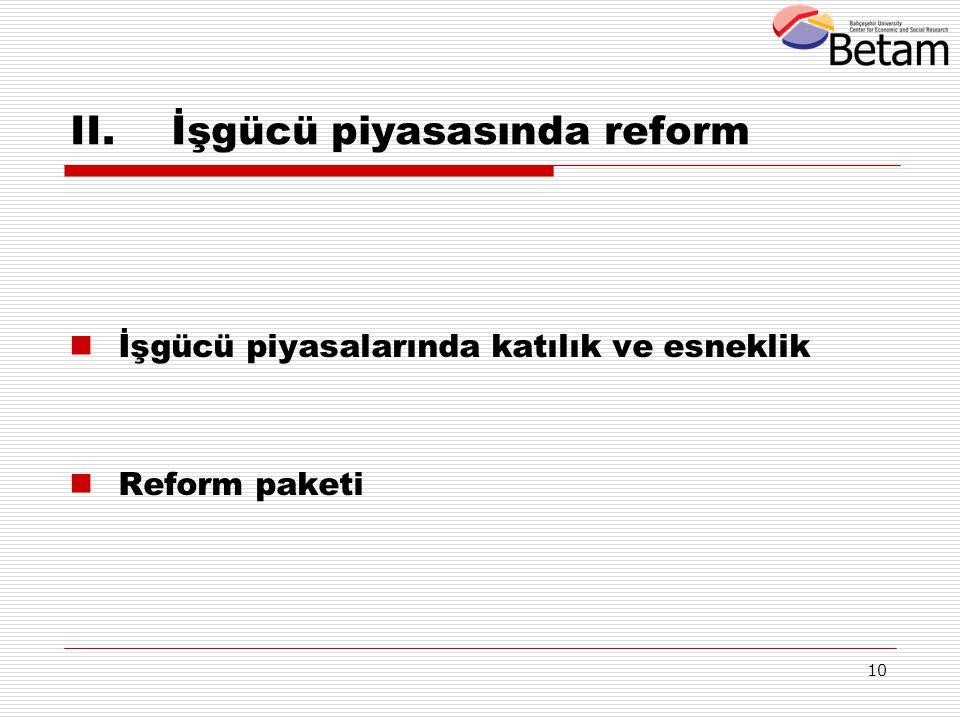 10 II.İşgücü piyasasında reform İşgücü piyasalarında katılık ve esneklik Reform paketi