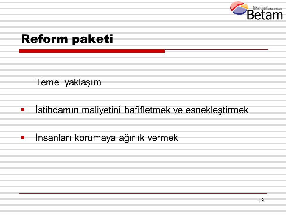 19 Reform paketi Temel yaklaşım  İstihdamın maliyetini hafifletmek ve esnekleştirmek  İnsanları korumaya ağırlık vermek