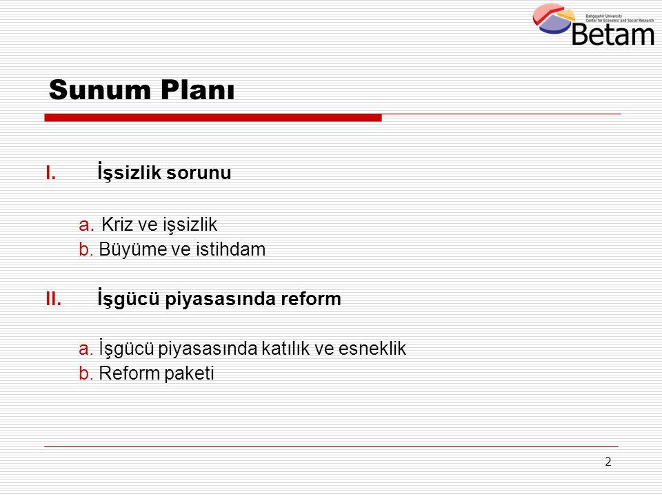 2 Sunum Planı I.İşsizlik sorunu a. Kriz ve işsizlik b. Büyüme ve istihdam II.İşgücü piyasasında reform a. İşgücü piyasasında katılık ve esneklik b. Re