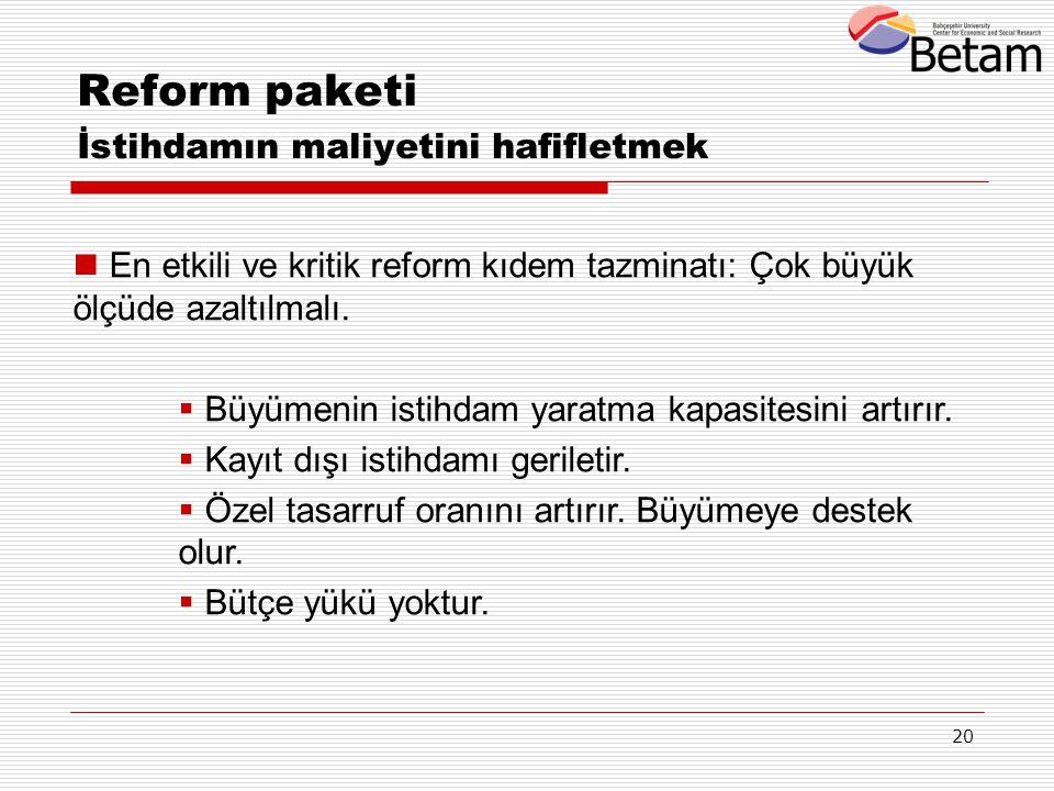 20 Reform paketi İstihdamın maliyetini hafifletmek En etkili ve kritik reform kıdem tazminatı: Çok büyük ölçüde azaltılmalı.  Büyümenin istihdam yara