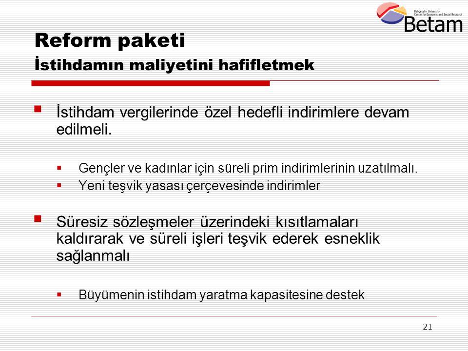 21 Reform paketi İstihdamın maliyetini hafifletmek  İstihdam vergilerinde özel hedefli indirimlere devam edilmeli.  Gençler ve kadınlar için süreli