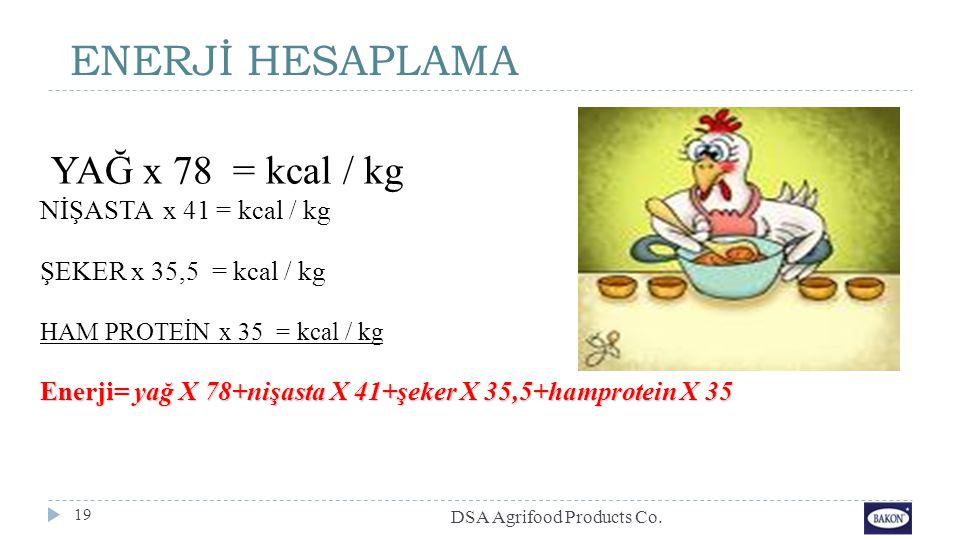 ENERJİ HESAPLAMA 19 NİŞASTA x 41 = kcal / kg ŞEKER x 35,5 = kcal / kg HAM PROTEİN x 35 = kcal / kg Enerji= yağ X 78+nişasta X 41+şeker X 35,5+hamprote