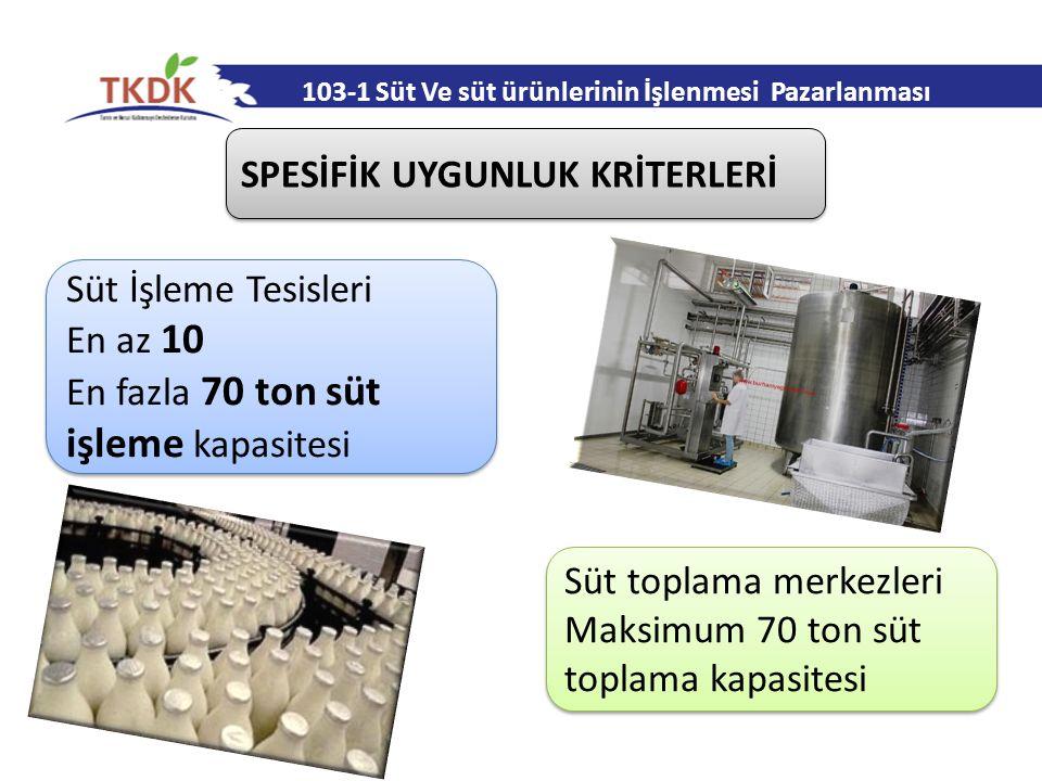 Süt İşleme Tesisleri En az 10 En fazla 70 ton süt işleme kapasitesi Süt İşleme Tesisleri En az 10 En fazla 70 ton süt işleme kapasitesi 103-1 Süt Ve s