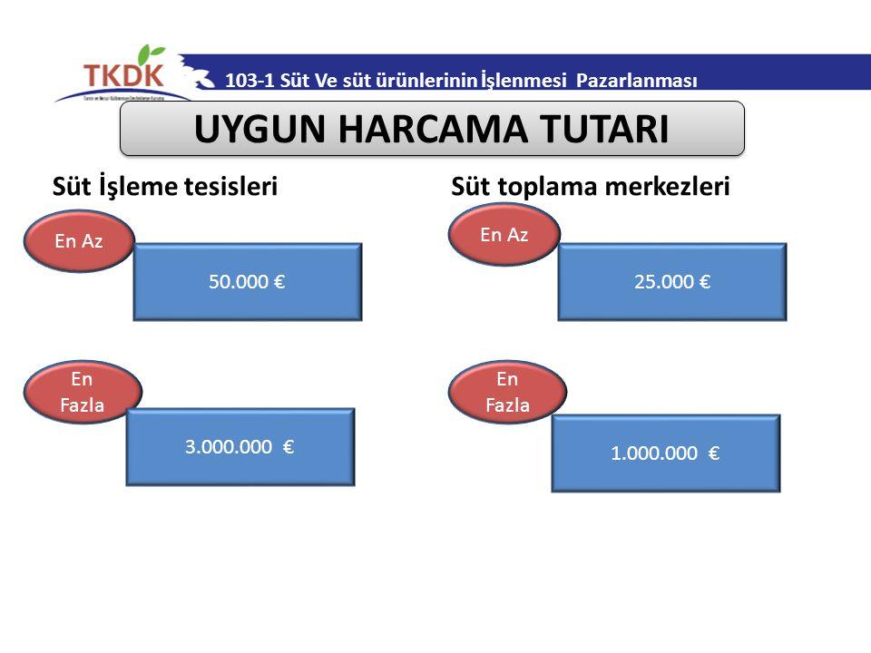 103-1 Süt Ve süt ürünlerinin İşlenmesi Pazarlanması Süt İşleme tesisleriSüt toplama merkezleri UYGUN HARCAMA TUTARI En Az 50.000 € En Fazla 3.000.000