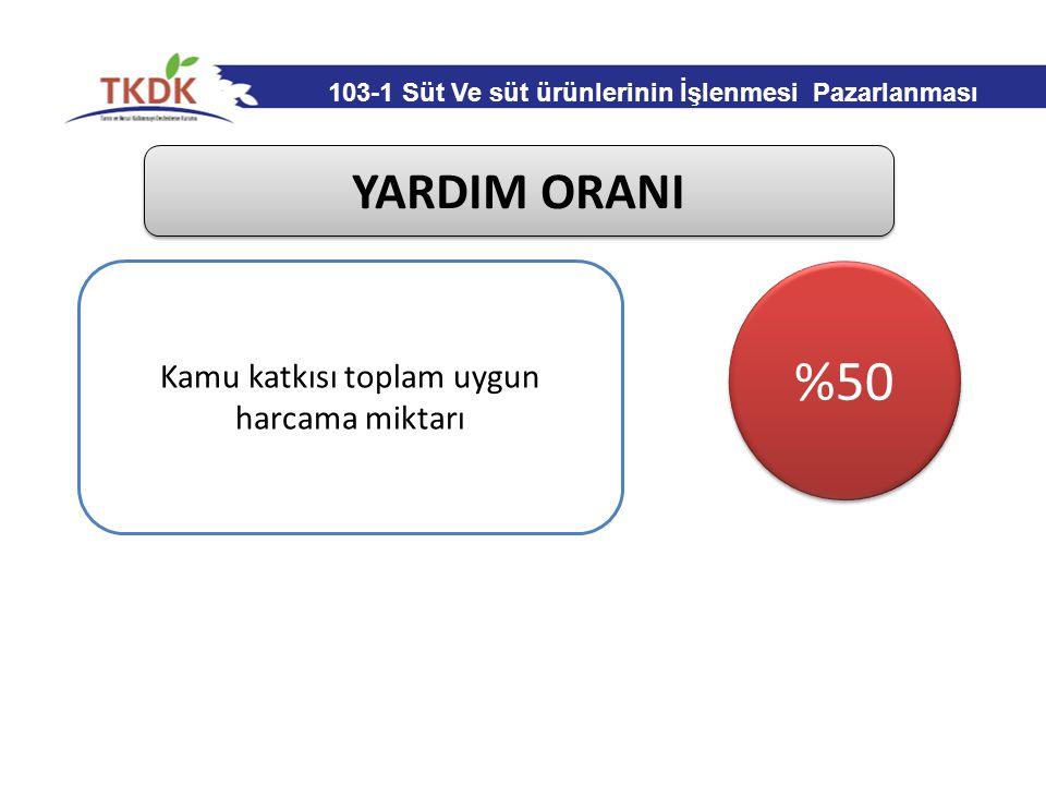 YARDIM ORANI Kamu katkısı toplam uygun harcama miktarı %50 103-1 Süt Ve süt ürünlerinin İşlenmesi Pazarlanması
