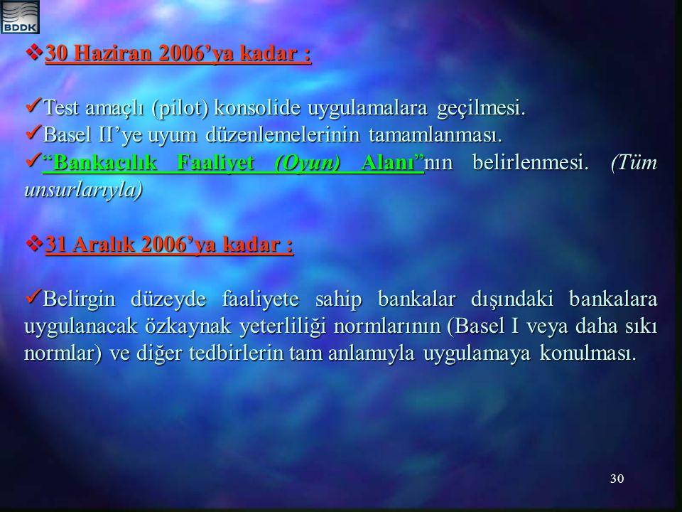 30  30 Haziran 2006'ya kadar : Test amaçlı (pilot) konsolide uygulamalara geçilmesi. Test amaçlı (pilot) konsolide uygulamalara geçilmesi. Basel II'y