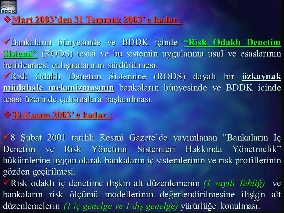 33  Mart 2003'den 31 Temmuz 2003' e kadar : Bankaların bünyesinde ve BDDK içinde Risk Odaklı Denetim Sistemi (RODS) tesisi ve bu sistemin uygulanma usul ve esaslarının belirlenmesi çalışmalarının sürdürülmesi.
