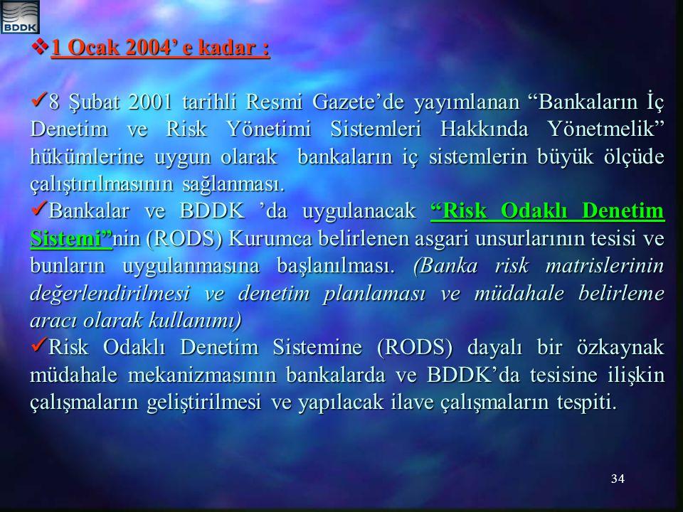 34  1 Ocak 2004' e kadar : 8 Şubat 2001 tarihli Resmi Gazete'de yayımlanan Bankaların İç Denetim ve Risk Yönetimi Sistemleri Hakkında Yönetmelik hükümlerine uygun olarak bankaların iç sistemlerin büyük ölçüde çalıştırılmasının sağlanması.