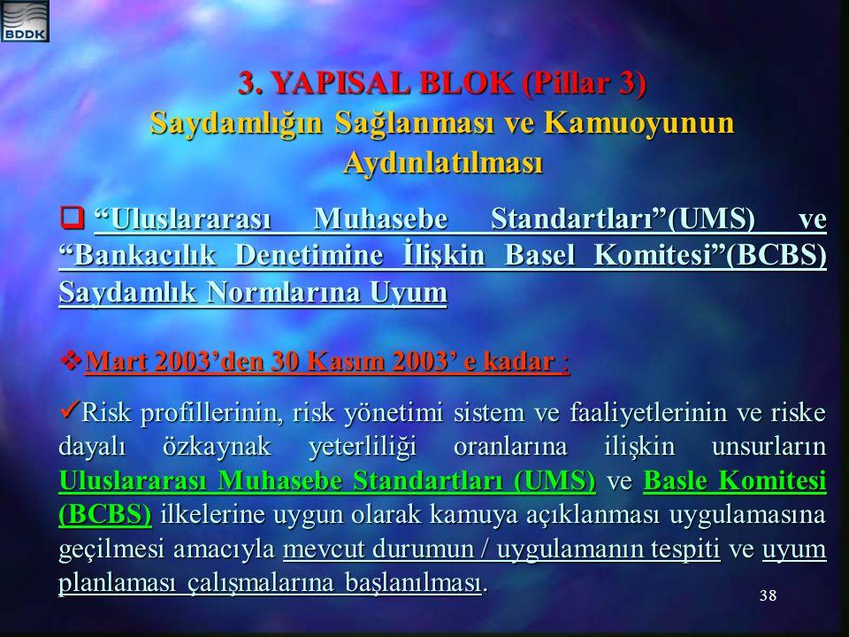 """38 3. YAPISAL BLOK (Pillar 3) Saydamlığın Sağlanması ve Kamuoyunun Aydınlatılması  """"Uluslararası Muhasebe Standartları""""(UMS) ve """"Bankacılık Denetimin"""