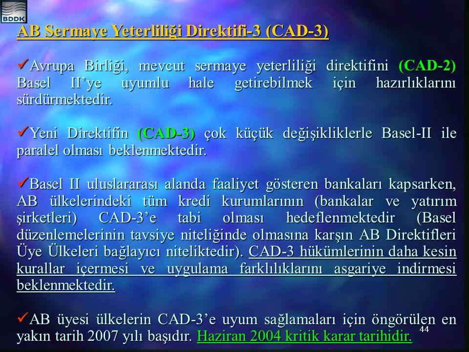 44 AB Sermaye Yeterliliği Direktifi-3 (CAD-3) Avrupa Birliği, mevcut sermaye yeterliliği direktifini (CAD-2) Basel II'ye uyumlu hale getirebilmek için hazırlıklarını sürdürmektedir.