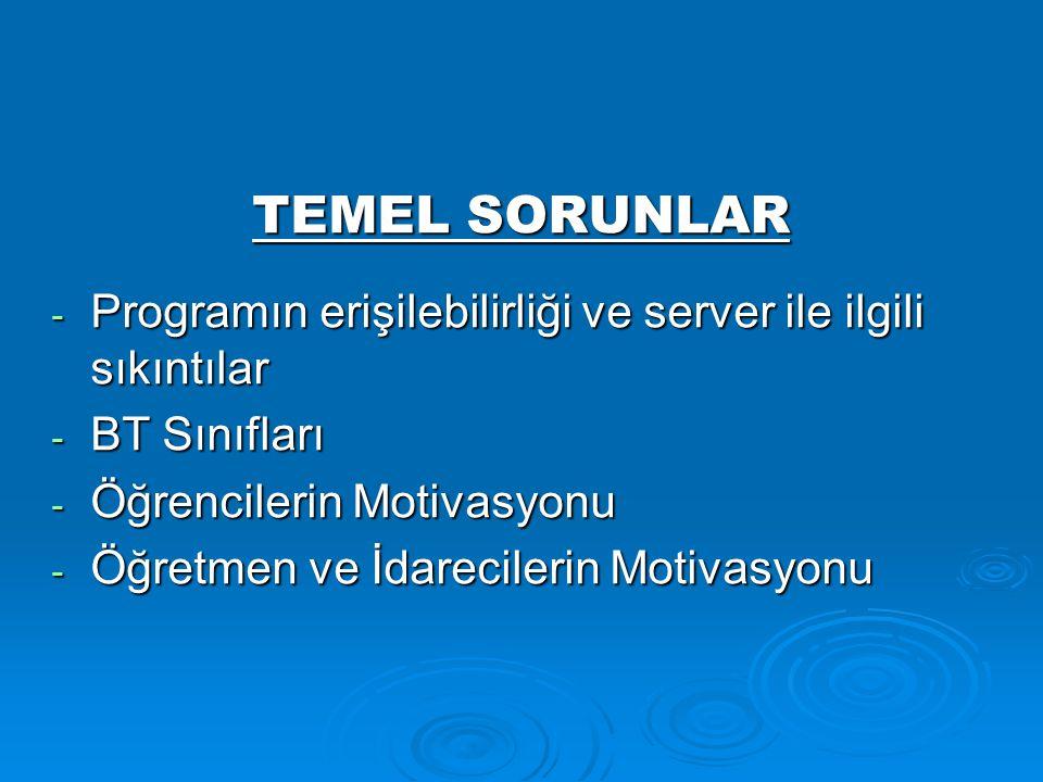 TEMEL SORUNLAR - Programın erişilebilirliği ve server ile ilgili sıkıntılar - BT Sınıfları - Öğrencilerin Motivasyonu - Öğretmen ve İdarecilerin Motivasyonu