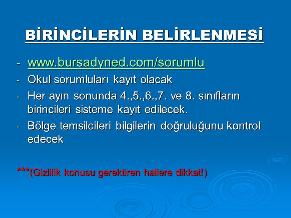 BİRİNCİLERİN BELİRLENMESİ - www.bursadyned.com/sorumlu www.bursadyned.com/sorumlu - Okul sorumluları kayıt olacak - Her ayın sonunda 4.,5.,6.,7.