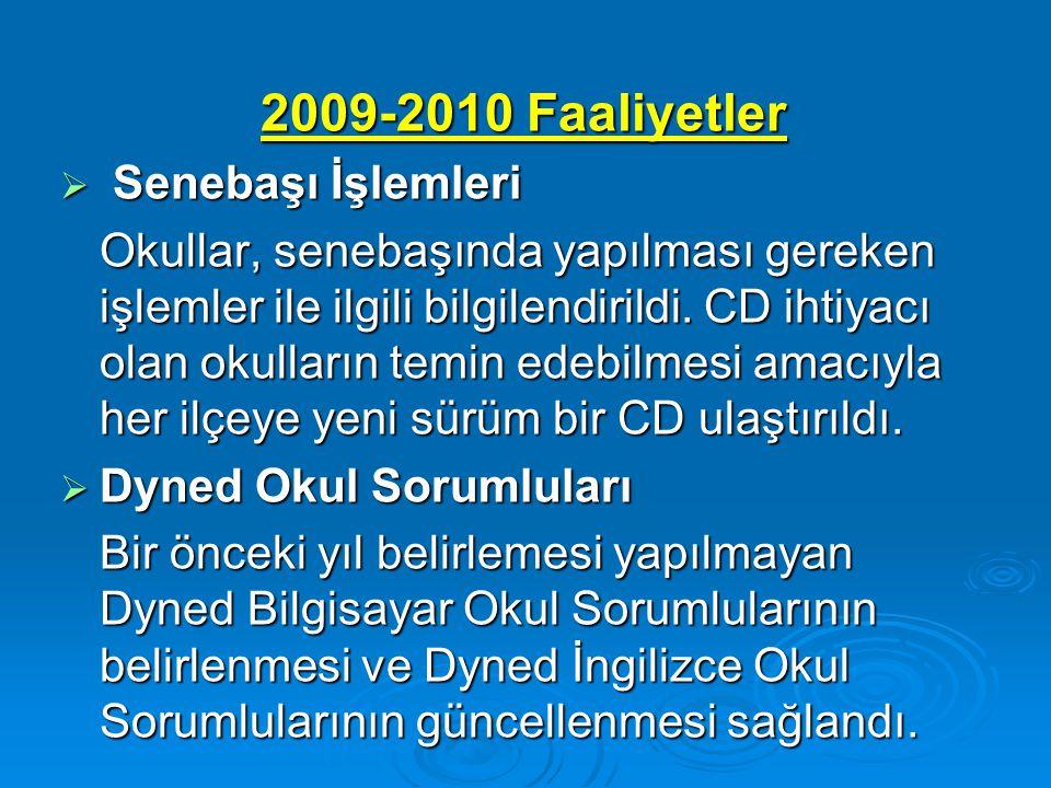 2009-2010 Faaliyetler  Senebaşı İşlemleri Okullar, senebaşında yapılması gereken işlemler ile ilgili bilgilendirildi. CD ihtiyacı olan okulların temi