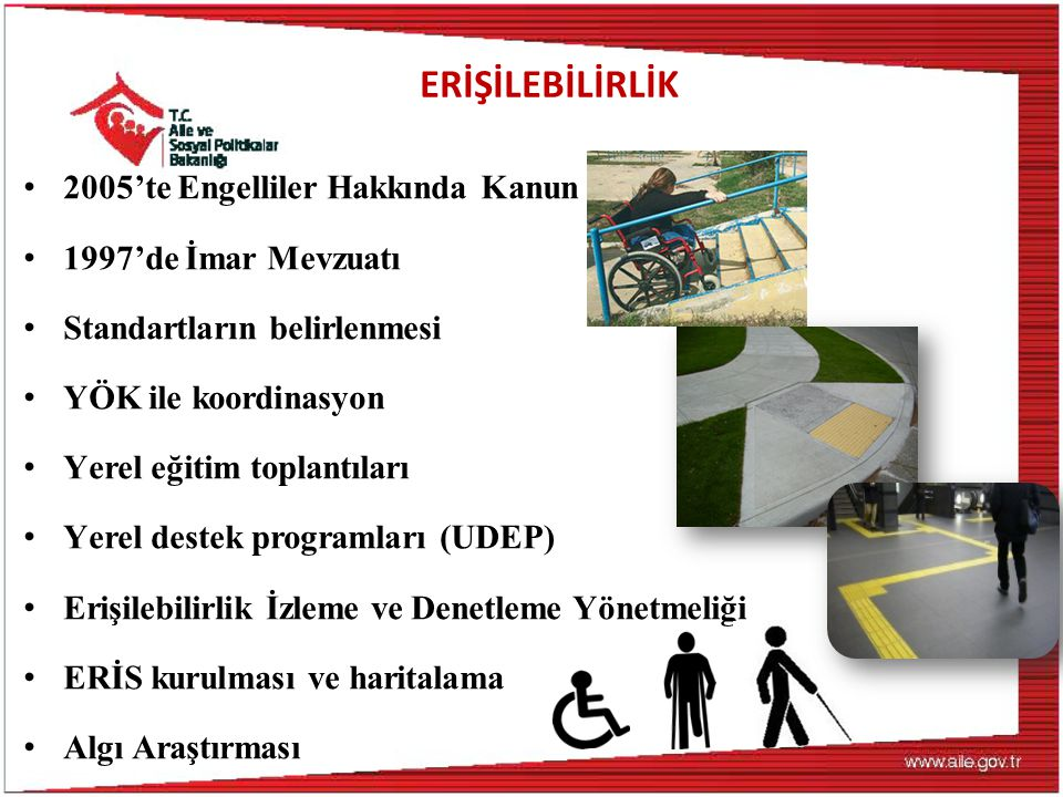 ERİŞİLEBİLİRLİK 2005'te Engelliler Hakkında Kanun 1997'de İmar Mevzuatı Standartların belirlenmesi YÖK ile koordinasyon Yerel eğitim toplantıları Yerel destek programları (UDEP) Erişilebilirlik İzleme ve Denetleme Yönetmeliği ERİS kurulması ve haritalama Algı Araştırması