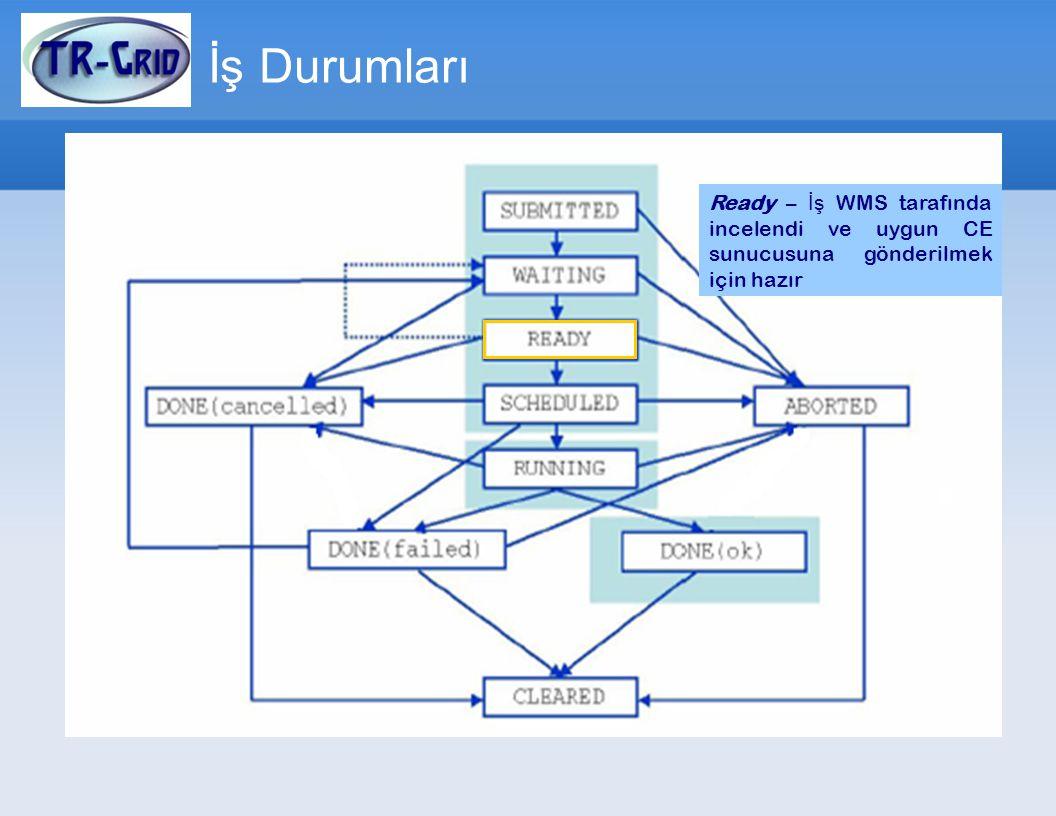 İş Durumları Ready – İş WMS tarafında incelendi ve uygun CE sunucusuna gönderilmek için hazır