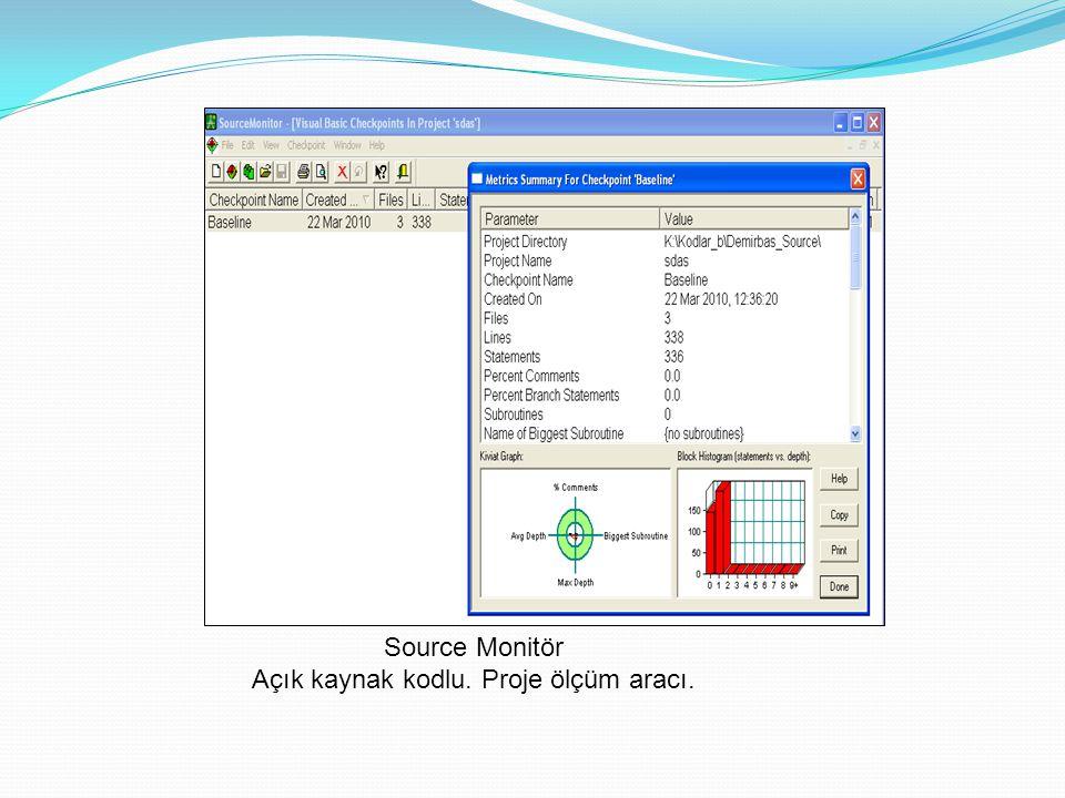Source Monitör Açık kaynak kodlu. Proje ölçüm aracı.