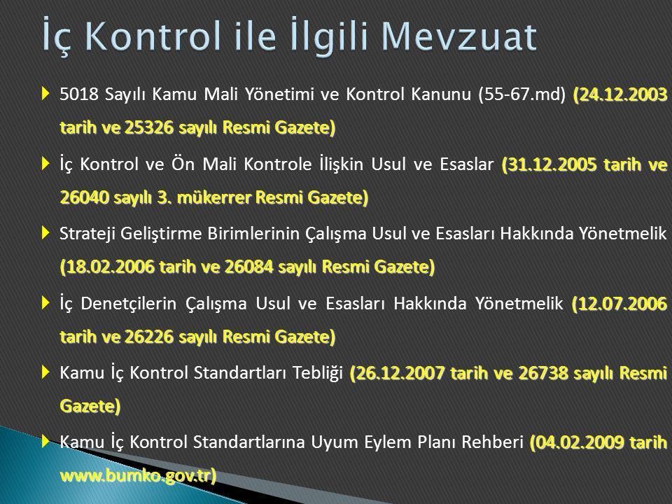(24.12.2003 tarih ve 25326 sayılı Resmi Gazete)  5018 Sayılı Kamu Mali Yönetimi ve Kontrol Kanunu (55-67.md) (24.12.2003 tarih ve 25326 sayılı Resmi