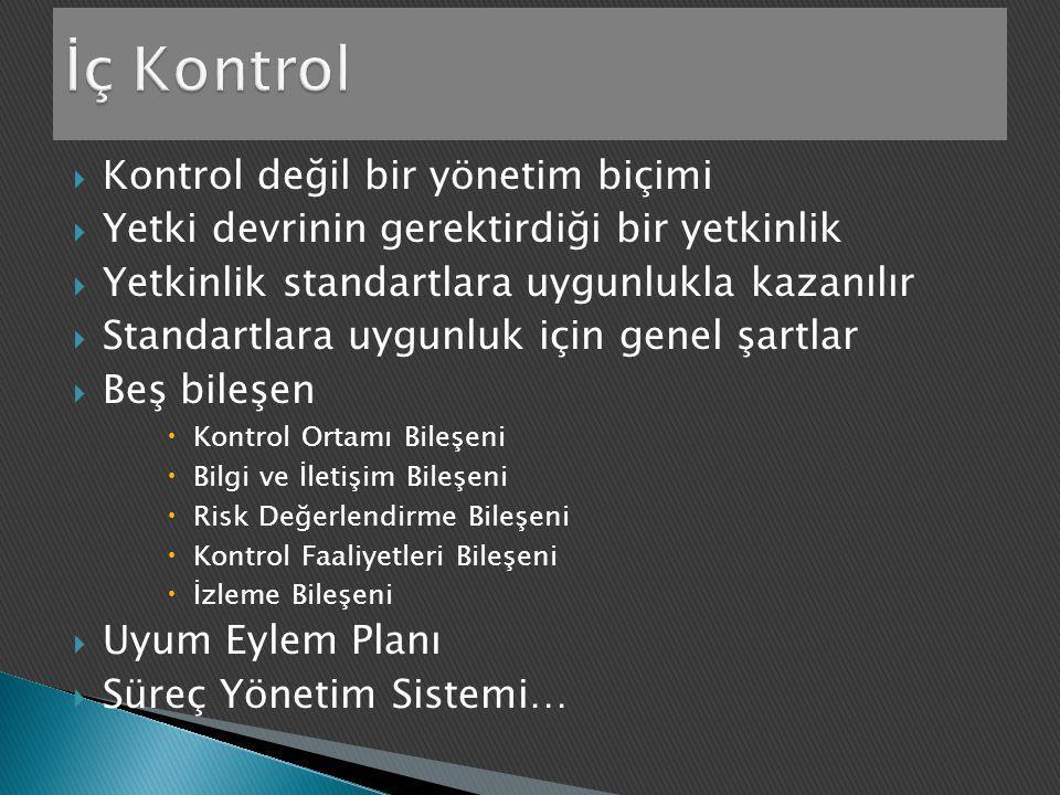  Kontrol değil bir yönetim biçimi  Yetki devrinin gerektirdiği bir yetkinlik  Yetkinlik standartlara uygunlukla kazanılır  Standartlara uygunluk i