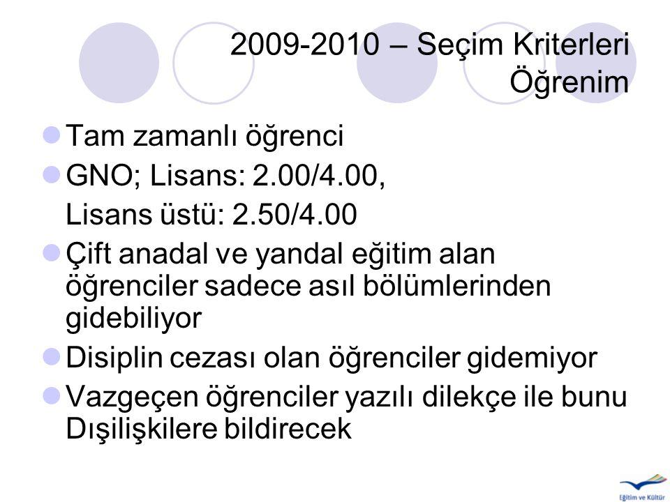 2009-2010 – Seçim Kriterleri Öğrenim Tam zamanlı öğrenci GNO; Lisans: 2.00/4.00, Lisans üstü: 2.50/4.00 Çift anadal ve yandal eğitim alan öğrenciler s