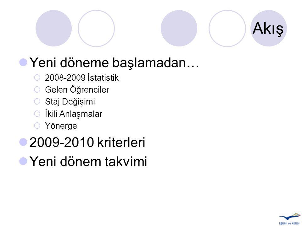Akış Yeni döneme başlamadan…  2008-2009 İstatistik  Gelen Öğrenciler  Staj Değişimi  İkili Anlaşmalar  Yönerge 2009-2010 kriterleri Yeni dönem ta
