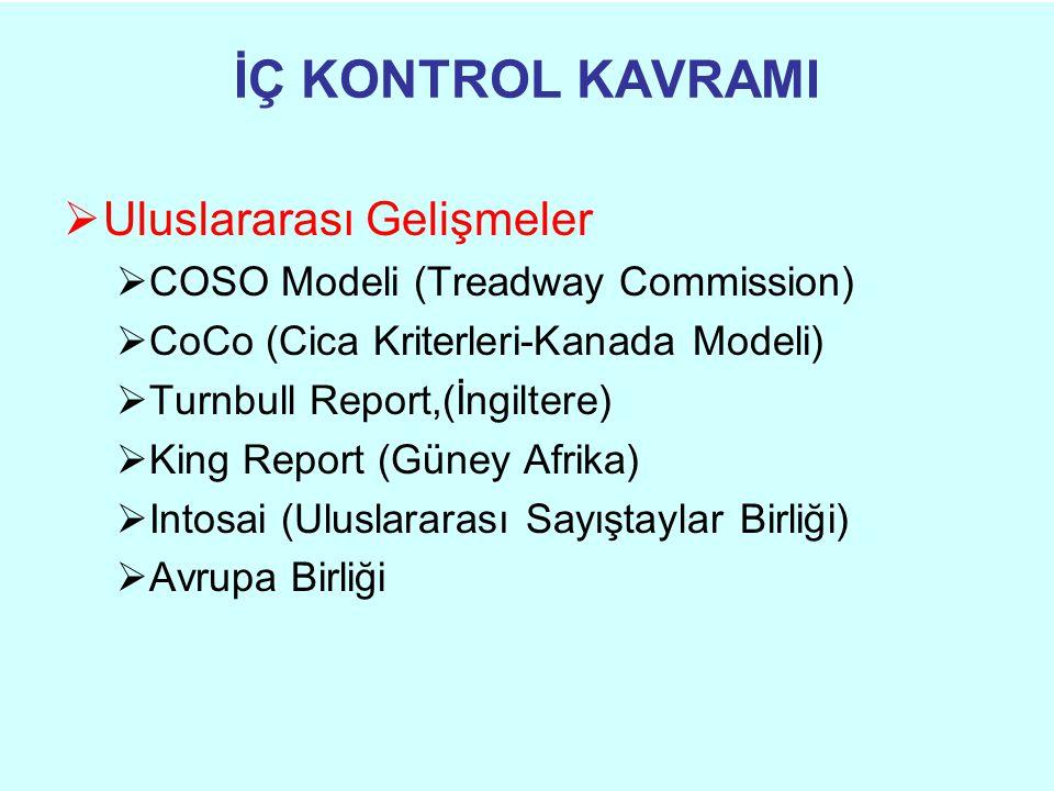 İÇ KONTROL KAVRAMI  Uluslararası Gelişmeler  COSO Modeli (Treadway Commission)  CoCo (Cica Kriterleri-Kanada Modeli)  Turnbull Report,(İngiltere)  King Report (Güney Afrika)  Intosai (Uluslararası Sayıştaylar Birliği)  Avrupa Birliği