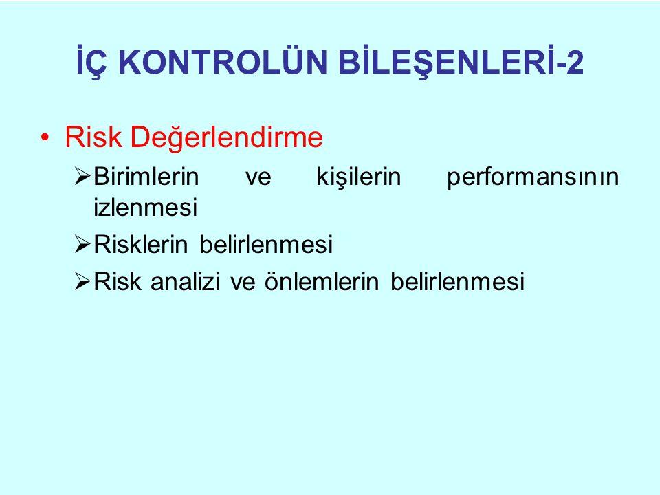 İÇ KONTROLÜN BİLEŞENLERİ-2 Risk Değerlendirme  Birimlerin ve kişilerin performansının izlenmesi  Risklerin belirlenmesi  Risk analizi ve önlemlerin