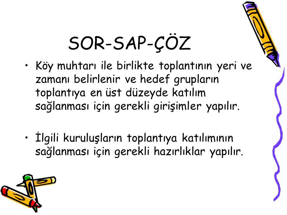 SOR-SAP-ÇÖZ Köy muhtarı ile birlikte toplantının yeri ve zamanı belirlenir ve hedef grupların toplantıya en üst düzeyde katılım sağlanması için gerekli girişimler yapılır.