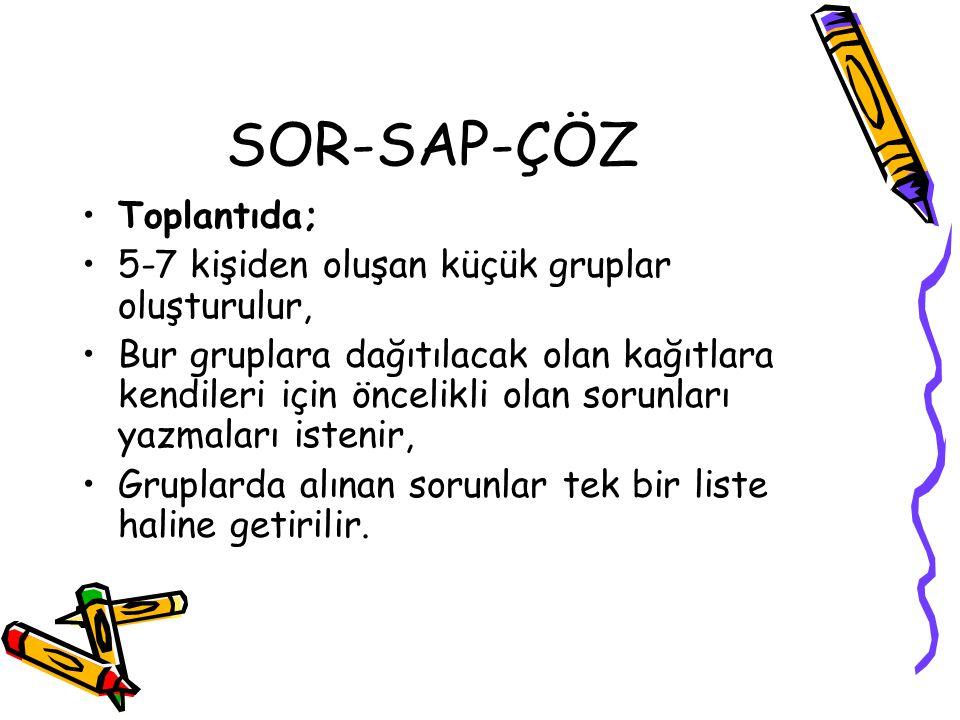 SOR-SAP-ÇÖZ Toplantıda; 5-7 kişiden oluşan küçük gruplar oluşturulur, Bur gruplara dağıtılacak olan kağıtlara kendileri için öncelikli olan sorunları yazmaları istenir, Gruplarda alınan sorunlar tek bir liste haline getirilir.