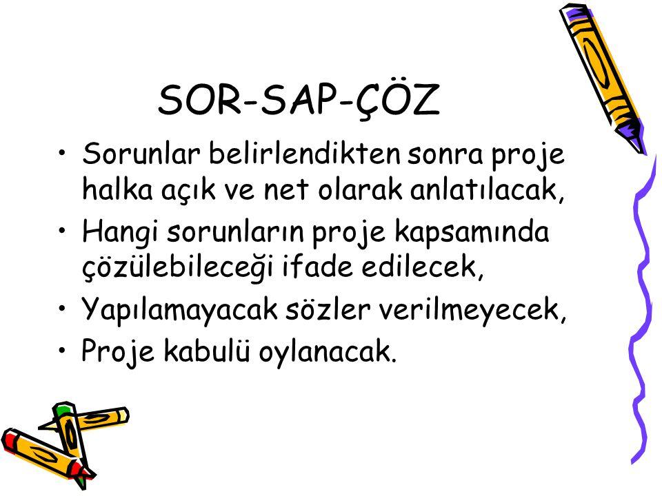 SOR-SAP-ÇÖZ Sorunlar belirlendikten sonra proje halka açık ve net olarak anlatılacak, Hangi sorunların proje kapsamında çözülebileceği ifade edilecek, Yapılamayacak sözler verilmeyecek, Proje kabulü oylanacak.
