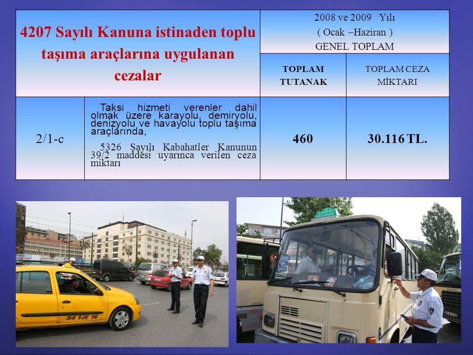 4207 Sayılı Kanuna istinaden toplu taşıma araçlarına uygulanan cezalar 2008 ve 2009 Yılı ( Ocak –Haziran ) GENEL TOPLAM TOPLAM TUTANAK TOPLAM CEZA MİKTARI 2/1-c Taksi hizmeti verenler dahil olmak üzere karayolu, demiryolu, denizyolu ve havayolu toplu taşıma araçlarında, 5326 Sayılı Kabahatler Kanunun 39/2 maddesi uyarınca verilen ceza miktarı 46030.116 TL.