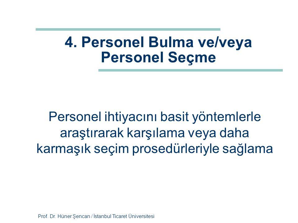 Prof. Dr. Hüner Şencan / İstanbul Ticaret Üniversitesi 4. Personel Bulma ve/veya Personel Seçme Personel ihtiyacını basit yöntemlerle araştırarak karş