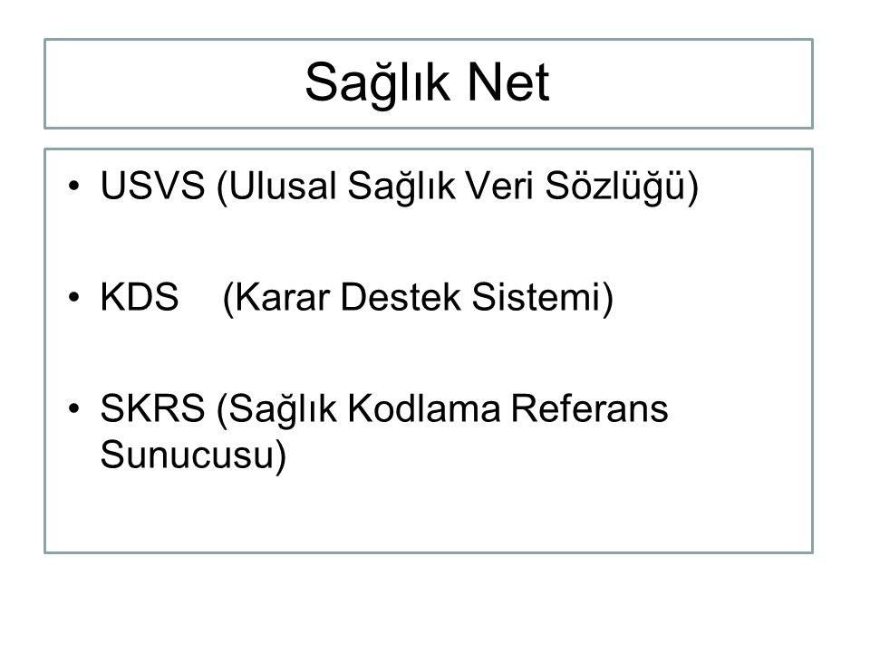 Sağlık Net USVS (Ulusal Sağlık Veri Sözlüğü) KDS (Karar Destek Sistemi) SKRS (Sağlık Kodlama Referans Sunucusu)