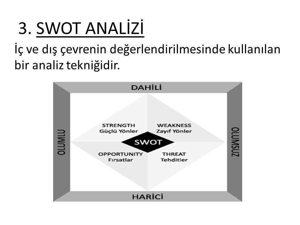 3. SWOT ANALİZİ İç ve dış çevrenin değerlendirilmesinde kullanılan bir analiz tekniğidir.