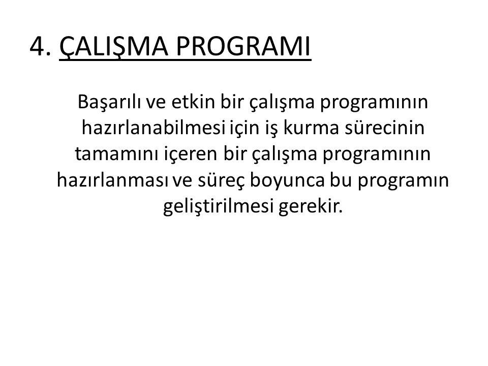 4. ÇALIŞMA PROGRAMI Başarılı ve etkin bir çalışma programının hazırlanabilmesi için iş kurma sürecinin tamamını içeren bir çalışma programının hazırla
