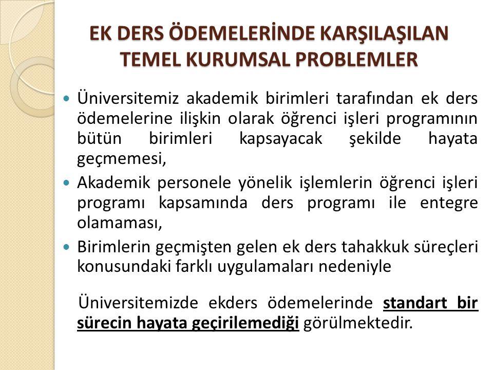 EK DERS ÖDEMELERİNDE KARŞILAŞILAN TEMEL KURUMSAL PROBLEMLER Üniversitemiz akademik birimleri tarafından ek ders ödemelerine ilişkin olarak öğrenci işl