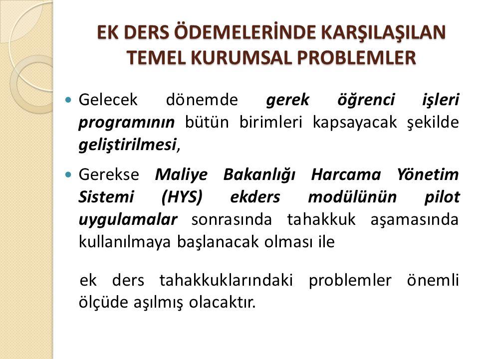 EK DERS ÖDEMELERİNDE KARŞILAŞILAN TEMEL KURUMSAL PROBLEMLER Gelecek dönemde gerek öğrenci işleri programının bütün birimleri kapsayacak şekilde gelişt