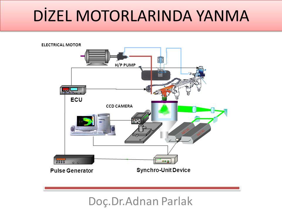 Dizel motorlarında Yanma safhası oldukça komplekstir.